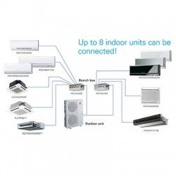 Multi inverter klima uređaji